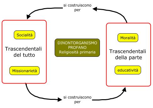 image021 - Copia