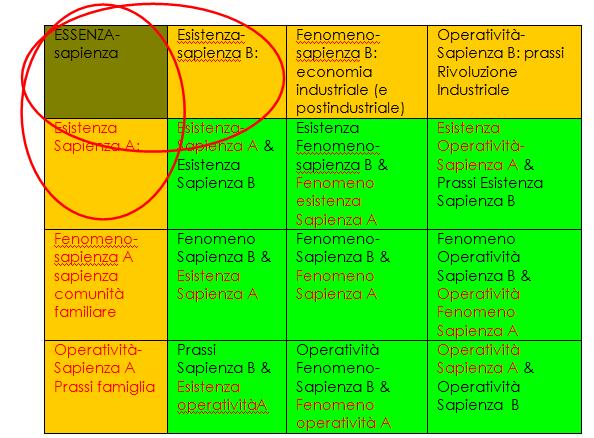 Dinontorganismo,dinamismoEssenziale
