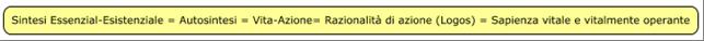 SanTommaso,ontologia3,Razionalità
