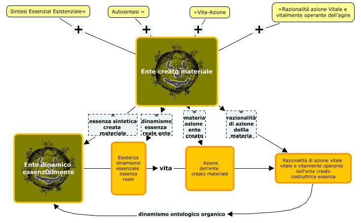 SanTommaso,ontologia9,Analogie