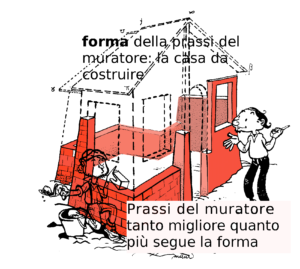 PrassiReale1